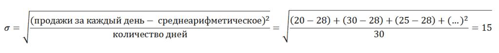 fdb01f2561f64e76a3b9ebadfef2510a 1024x110 - Ищем стабильность в ритейле, XYZ–анализ ассортимента
