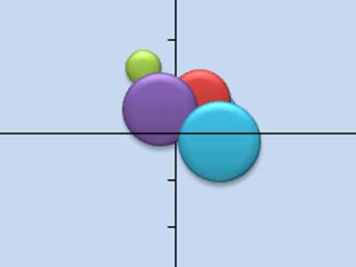 otchety39 8 - 10 лучших JavaScript библиотек для визуализации данных на графиках и диаграммах