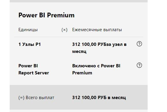 24625cebd0172f6df19108b1f7b6735e 1 - Технические отличия BI систем (Power BI, Qlik Sense, Tableau)