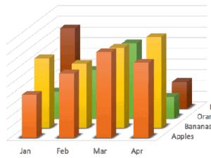 3d powerpoint chart 300x225 - АВС-анализ: методика проведения