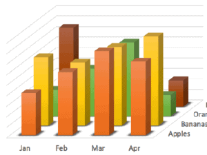 3d powerpoint chart 300x225 - Культура BI аналитики: почему Amazon и Netflix преуспеют, пока другие ошибаються