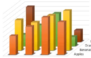 3d powerpoint chart 320x202 - Что такое витрина данных? Определение, разновидности и примеры