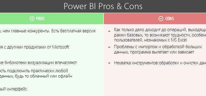 4eq5e7pwh1hdvtnlzvccfe2zwt0 700x327 - Сравнение топ-4 популярных BI платформ. Какую выбрать?