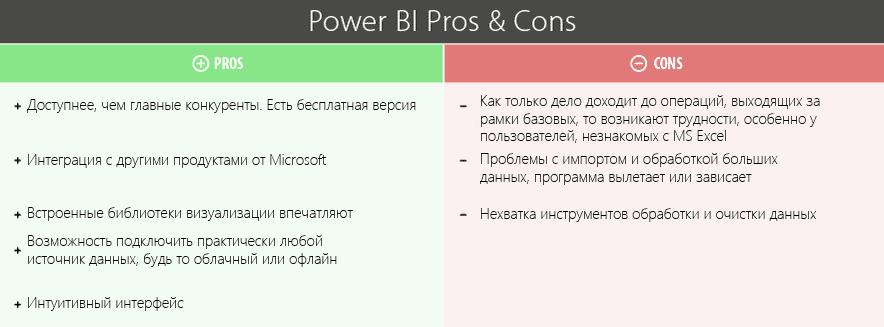 4eq5e7pwh1hdvtnlzvccfe2zwt0 - Сравнение топ-4 популярных BI платформ. Какую выбрать?