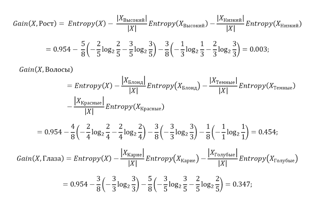 5 form4 1024x638 - Использование деревьев решений в задачах прогнозной аналитики