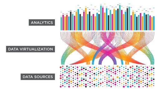 5 - Управление данными
