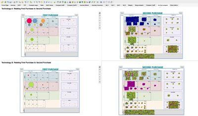 6 3 - 5 лучших практик визуализации данных