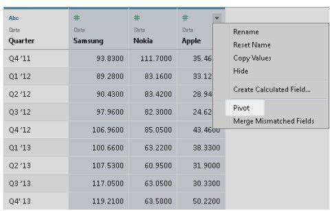 9e332a13945ce0b04ccd8cbb79016d4d - Технические отличия BI систем (Power BI, Qlik Sense, Tableau)