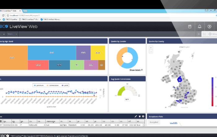 benefit learn and continuously improve 1 700x441 - Аналитика в маркетинге