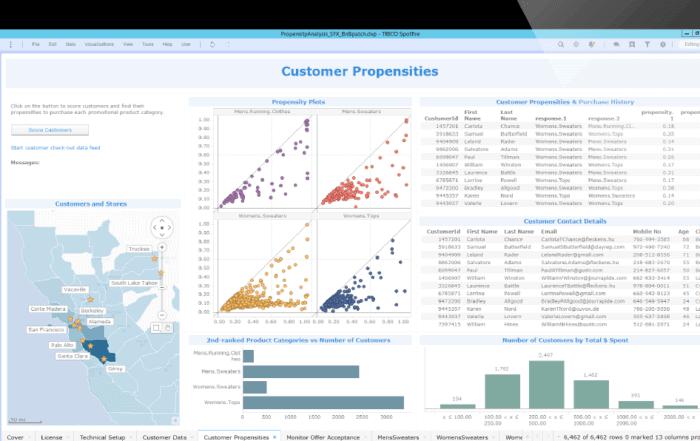 benefit screen cropped02 machine learning algorithmic models 700x441 - Прогнозная аналитика