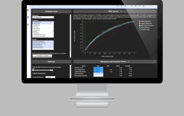 benefit screen display one click statistics and relationships 700x441 - Прогнозная аналитика