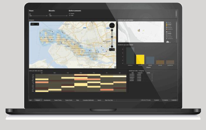 benefit screen laptop built in predictive analytics 1 700x441 - Tibco Spotfire® платформа аналитики BI