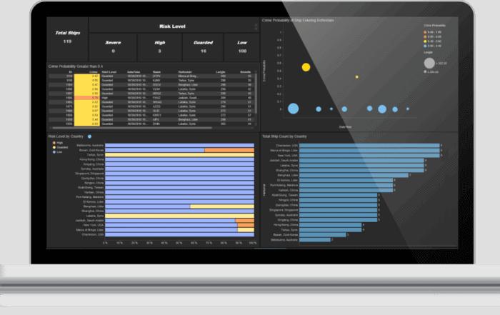 benefit screen laptop builtin data science 0 700x441 - Прогнозная аналитика