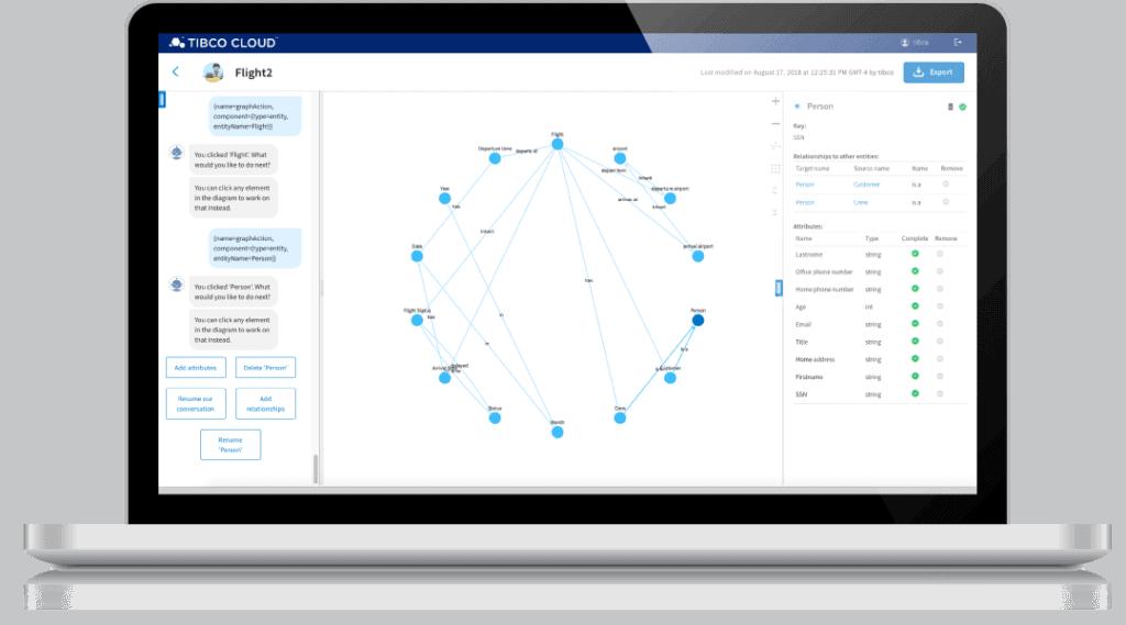 benefits screenshot laptop optimize assets and processes 1024x569 - TIBCO® Graph Database - хранилище данных