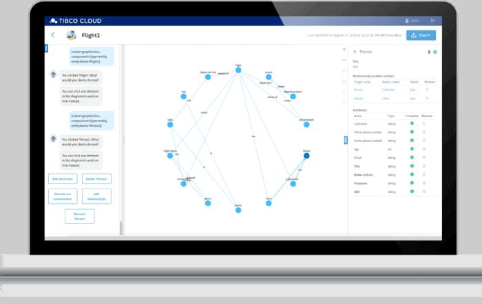benefits screenshot laptop optimize assets and processes 700x441 - Графовые базы данных
