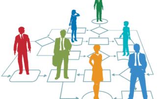 bpm 320x202 - Что такое организационный анализ сетей (ONA)