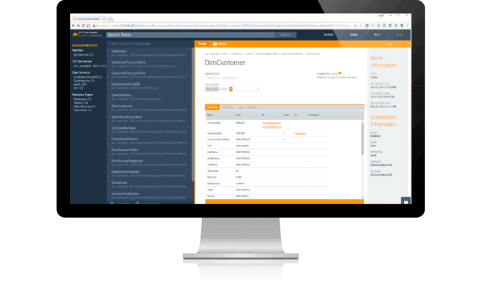 capabilities desktop display orchestrated  700x441 - Интеллектуальный анализ данных