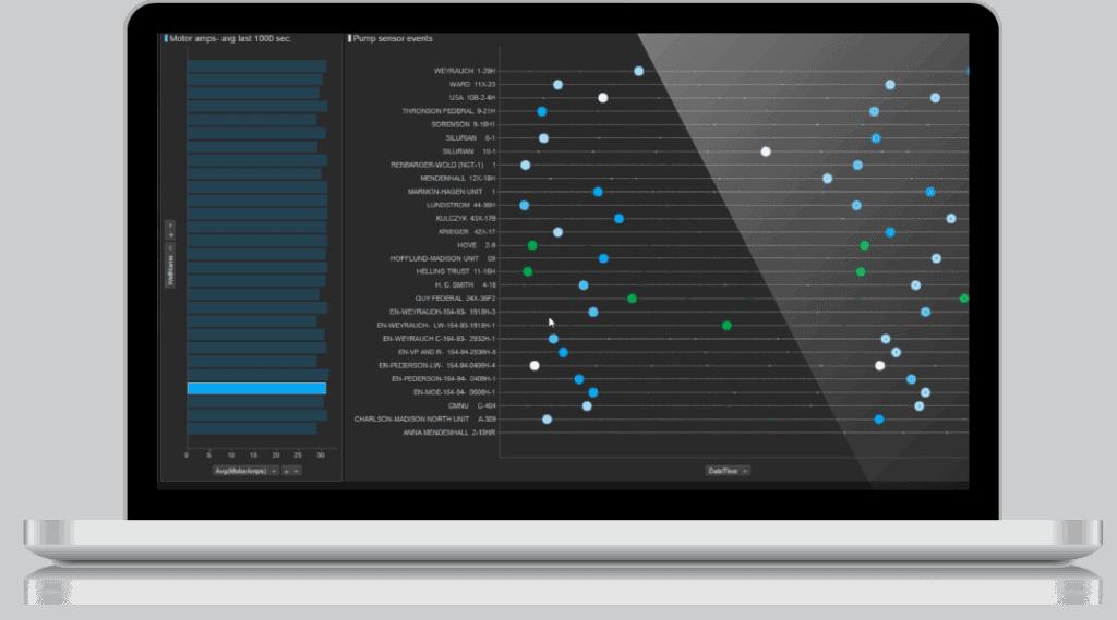 capabilities laptop streaming analytics 1024x569 - Интеллектуальный анализ данных