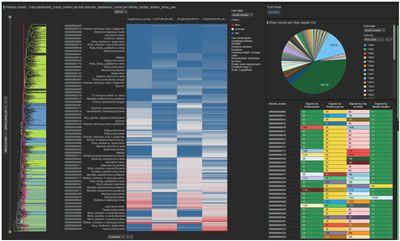 datamining 13 - Аналитика продаж