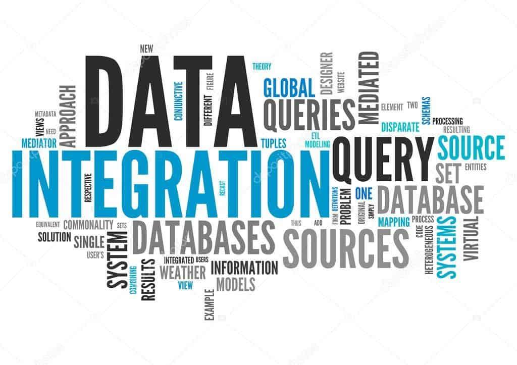 depositphotos 91097904 stock photo word cloud data integration - Магический квадрат Инструменты интеграции данных Gartner 2019 г