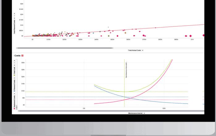 ds1 mac402x 0 700x441 - Нисходящая энергетическая аналитика