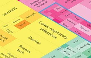 example20problem 320x202 - Что такое витрина данных? Определение, разновидности и примеры
