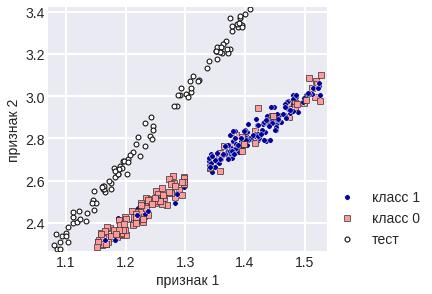f space - Простые методы анализа данных