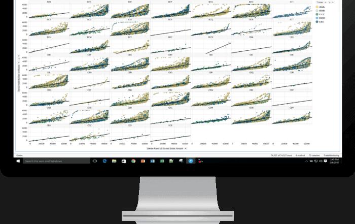 financial screenshot design great customer experience 0 700x441 - TIBCO Spotfire для производства