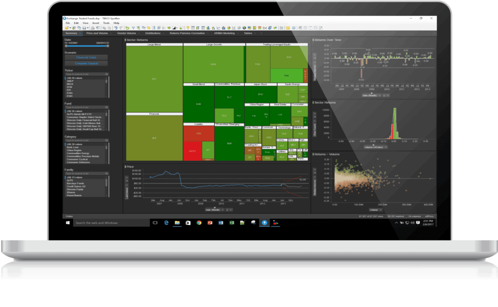 financial screenshot easily match portfolios to obhectives 0 1024x632 - Spotfire Управление оттоком в сфере телекоммуникаций