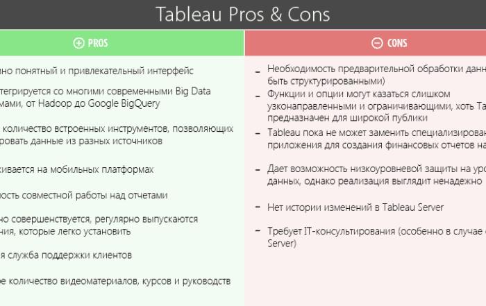 fl8jb1cxtnkjbyaxgb1f n7rpju 700x441 - Сравнение топ-4 популярных BI платформ. Какую выбрать?