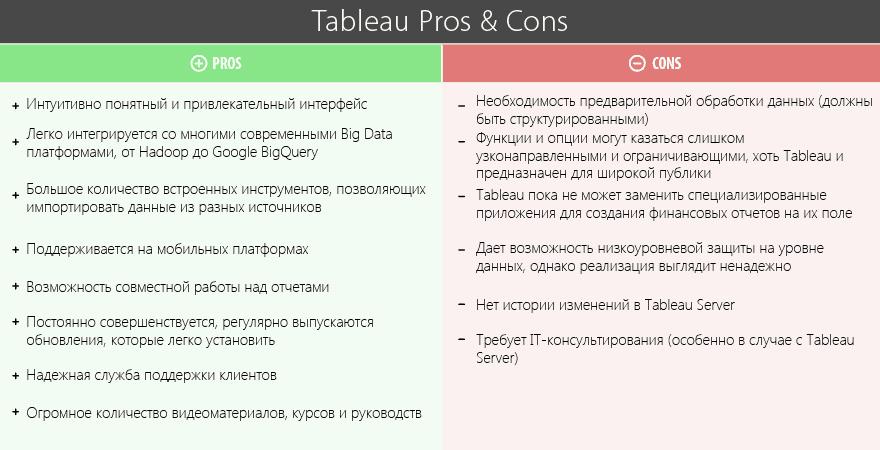 fl8jb1cxtnkjbyaxgb1f n7rpju - Сравнение топ-4 популярных BI платформ. Какую выбрать?