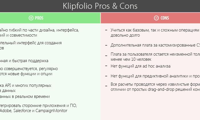 gnljyk2ng4ge0ckvljreiaihjsi 700x423 - Сравнение топ-4 популярных BI платформ. Какую выбрать?