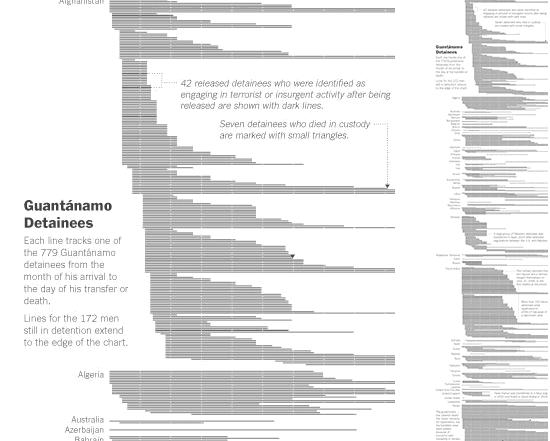 guantanamo 550x441 - Алгоритм Δλ: визуальные атомы, часть 3