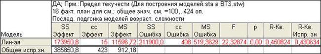 image071 - Исследование свойств многокомпонентной стали в системе Tibco STATISTICA