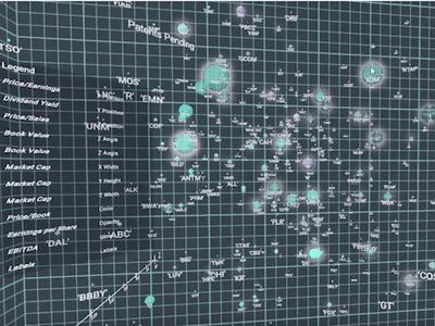 immersion analytics bubble plot example with glow and translucence 1 - Что выбрать Spotfire,Tableau,Microsoft BI или Qlik Sense?