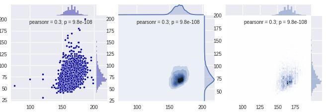 index2 - Визуализация данных -начало