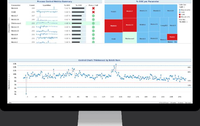 industry 40 benefits desktop display get process insights 700x441 - Аналитика в маркетинге