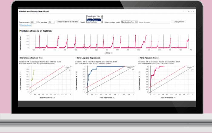 industry 40 benefits laptop prevent critical production downtime 700x441 - Аналитика в производстве