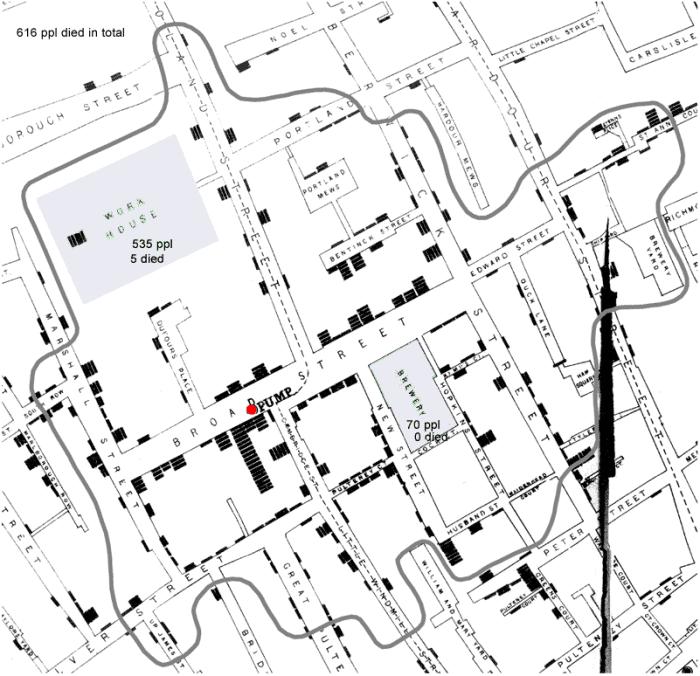 johnsnow - Визуализация данных - история