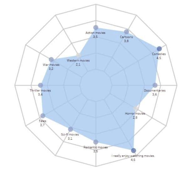 jqpbeyylyv7vbvhkfc1sq11nr8s - Сравнение топ-4 популярных BI платформ. Какую выбрать?