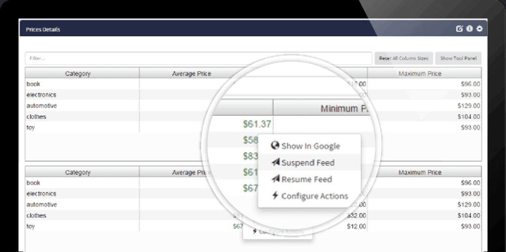 livedatamart augment intelligence for front end staff 0 1024x510 - TIBCO Live Datamart - аналитические панели мониторинга и контроля