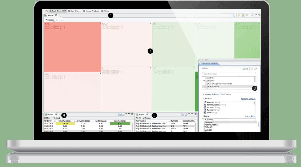 livedatamart build smart live dashboards 0 1024x569 - TIBCO Live Datamart - аналитические панели мониторинга и контроля