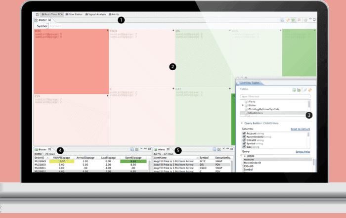 livedatamart build smart live dashboards 0 700x441 - Сквозной анализ