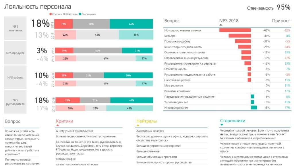 lpikans persanaa 1024x578 - 5 лучших практик визуализации данных