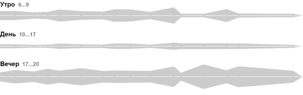 minibus task 1 2x 1024x321 - Алгоритм Δλ: главная идея ишаги