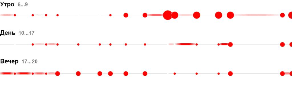 minibus task 2 2x 1024x321 - Алгоритм Δλ: главная идея ишаги