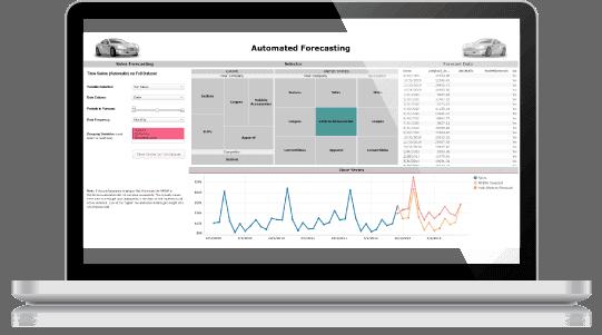 network maintenance - Аналитика в маркетинге