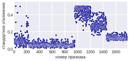 pic vis04 - Визуализация данных -начало