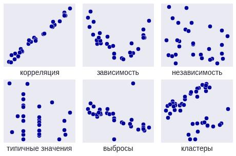 pic vis08 - Визуализация данных -начало