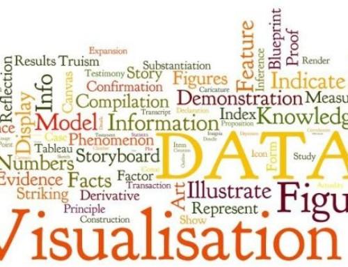Визуализация данных – история